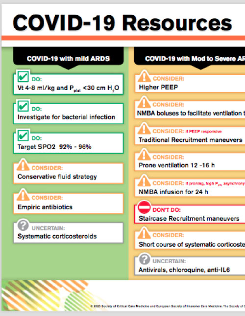 SCCM COVID-19 Infographics2