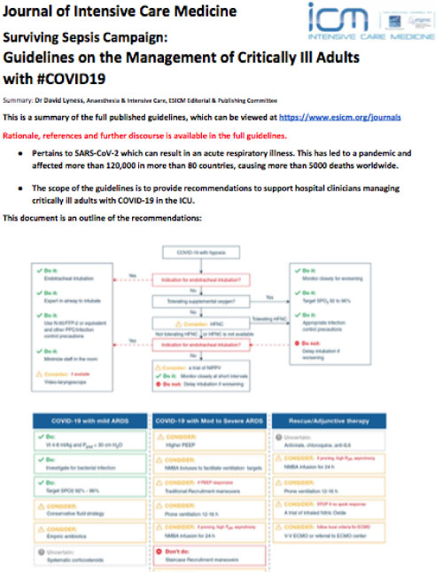 SSC-Guidelines on the management of critically ill adults with COVID19